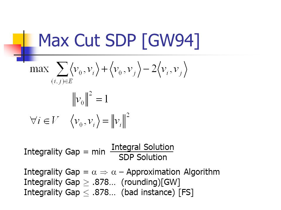 Max Cut SDP [GW94] Integrality Gap = min Integrality Gap =  )  – Approximation Algorithm Integrality Gap ¸.878… (rounding)[GW] Integrality Gap ·.878… (bad instance) [FS] Integral Solution SDP Solution