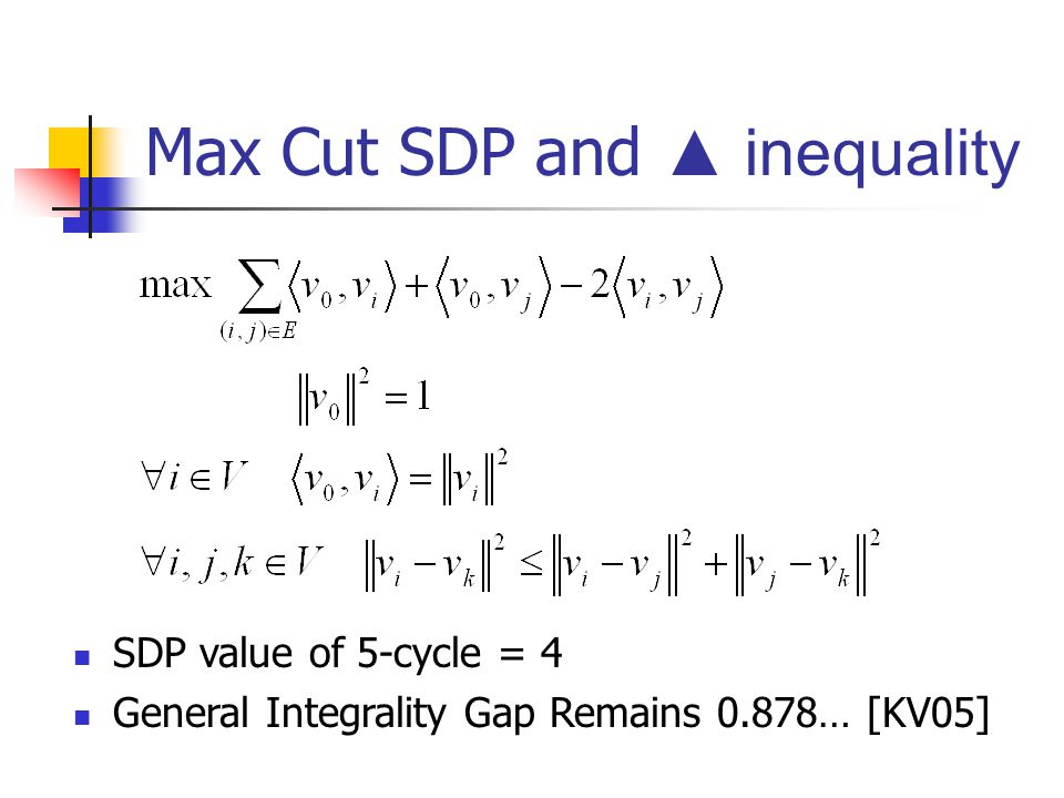 SDP value of 5-cycle = 4 General Integrality Gap Remains 0.878… [KV05]
