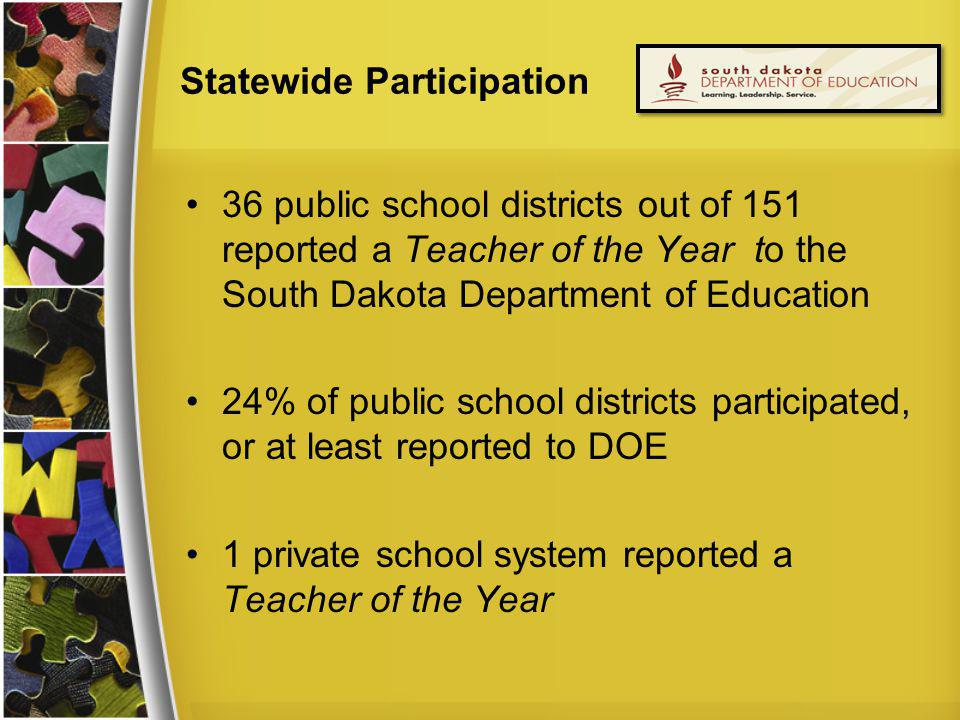 Statewide Participation 36 public school districts out of 151 reported a Teacher of the Year to the South Dakota Department of Education 24% of public school districts participated, or at least reported to DOE 1 private school system reported a Teacher of the Year