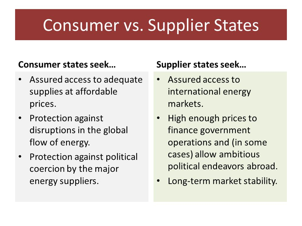 Consumer vs. Supplier States Consumer states seek… Assured access to adequate supplies at affordable prices. Protection against disruptions in the glo