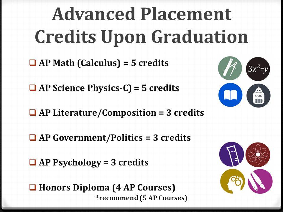 Advanced Placement Credits Upon Graduation  AP Math (Calculus) = 5 credits  AP Science Physics-C) = 5 credits  AP Literature/Composition = 3 credits  AP Government/Politics = 3 credits  AP Psychology = 3 credits  Honors Diploma (4 AP Courses) *recommend (5 AP Courses)