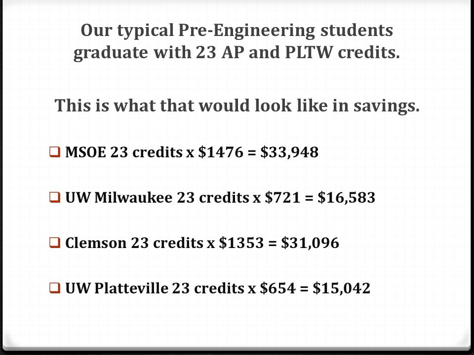 Our typical Pre-Engineering students graduate with 23 AP and PLTW credits.