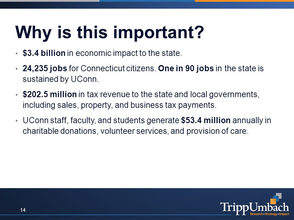 Why is this important? $3.4 billion in economic impact to the state. 24,235 jobs for Connecticut citizens. One in 90 jobs in the state is sustained by