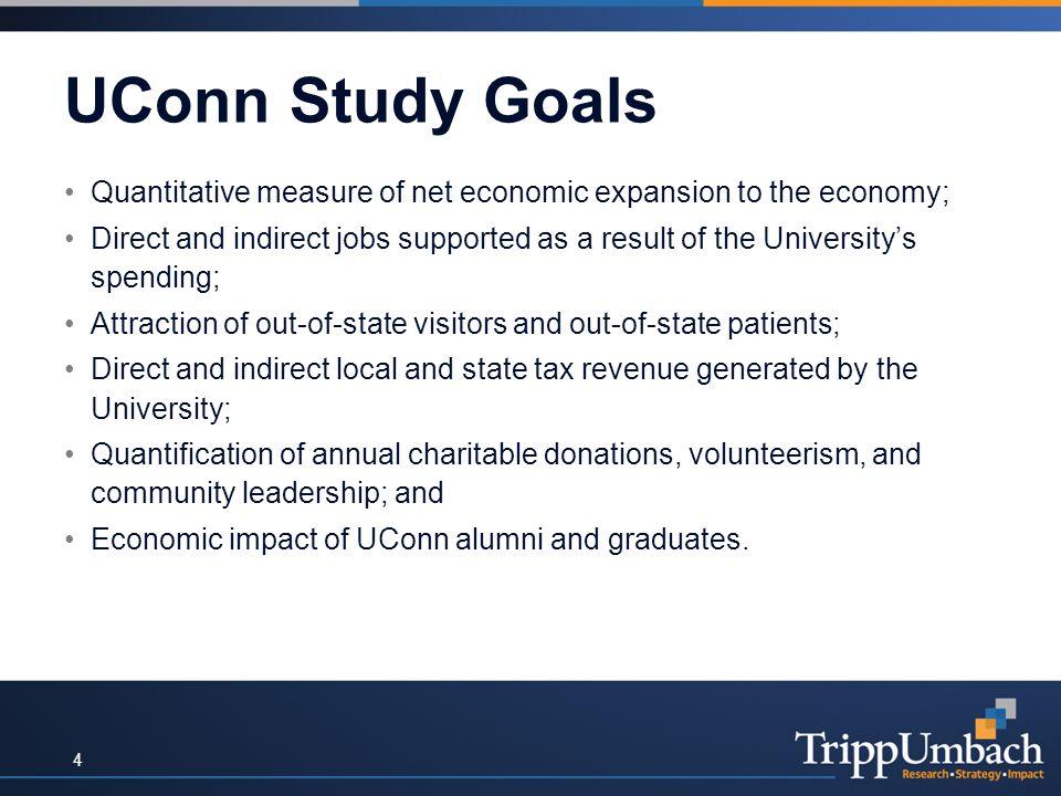 Methodology & Analysis 5 The economic impact study was conducted using IMPLAN (input- output analysis).