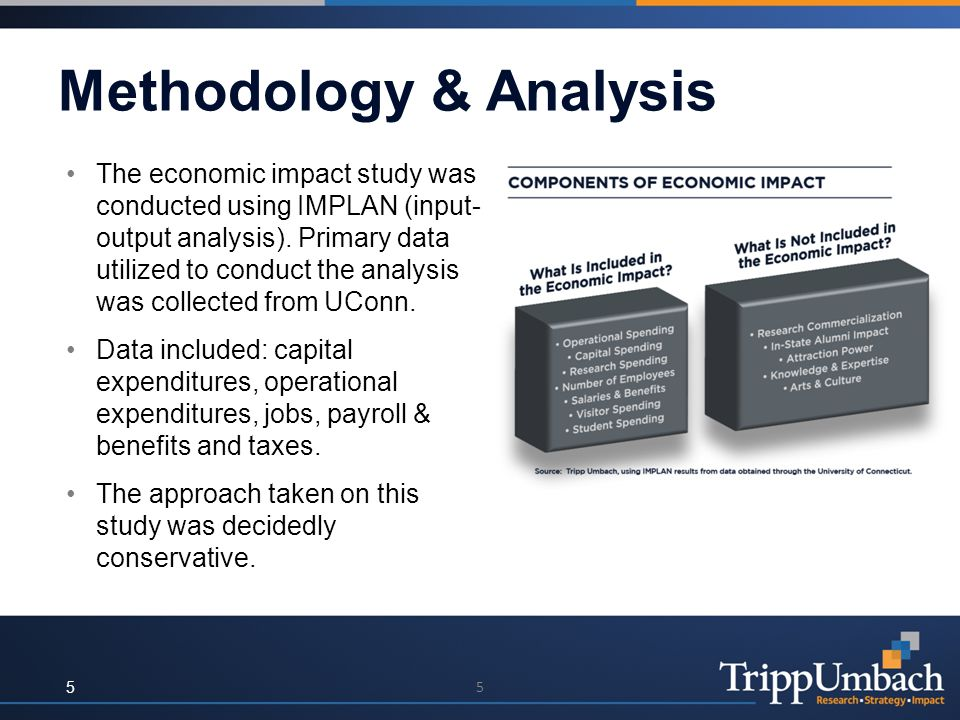 Methodology & Analysis 5 The economic impact study was conducted using IMPLAN (input- output analysis).