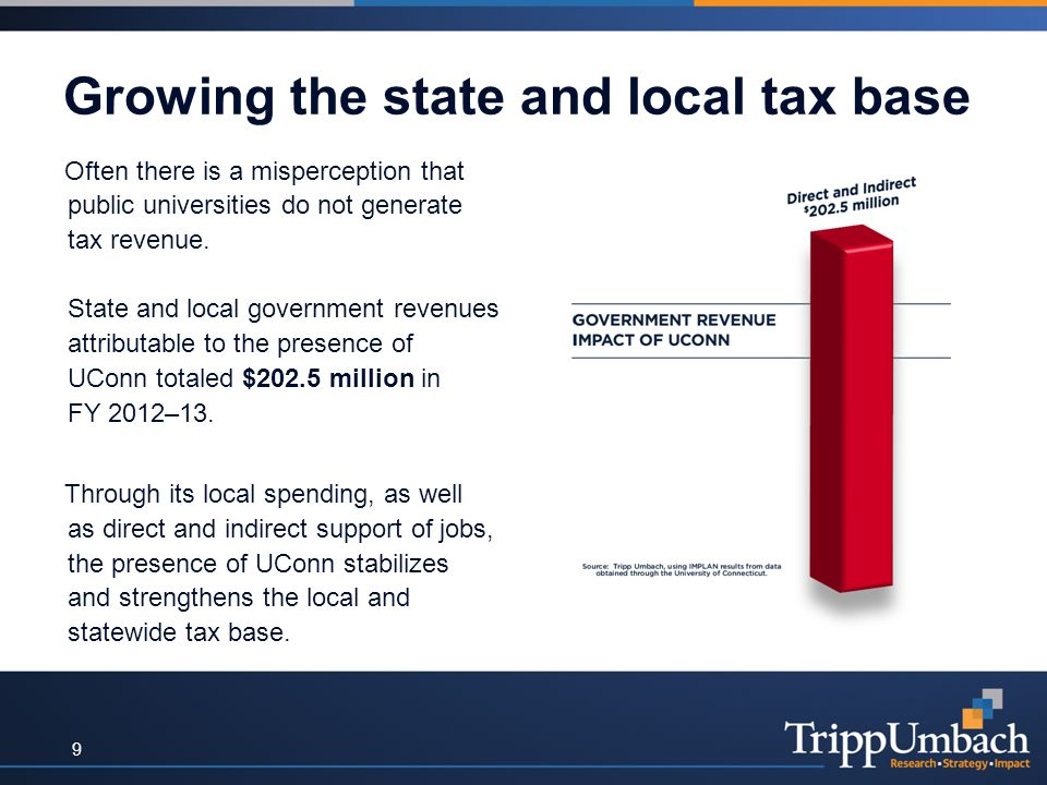 Growing the state and local tax base Often there is a misperception that public universities do not generate tax revenue.