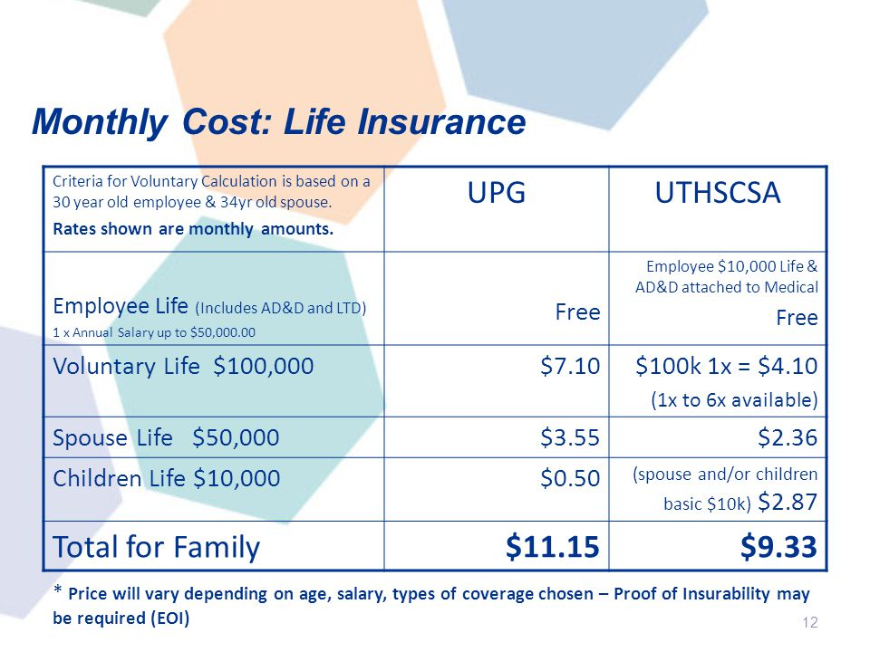 Monthly Cost: Life Insurance Criteria for Voluntary Calculation is based on a 30 year old employee & 34yr old spouse.