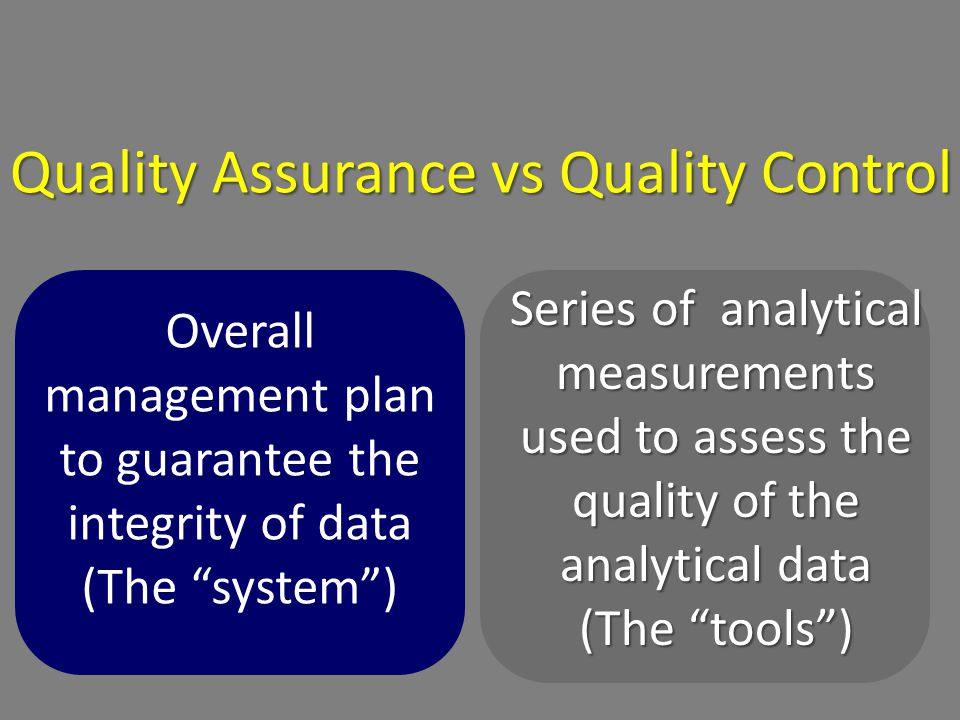 Quality Assurance vs Quality Control Overall management plan to guarantee the integrity of data (The system ) Series of analytical measurements used to assess the quality of the analytical data (The tools )