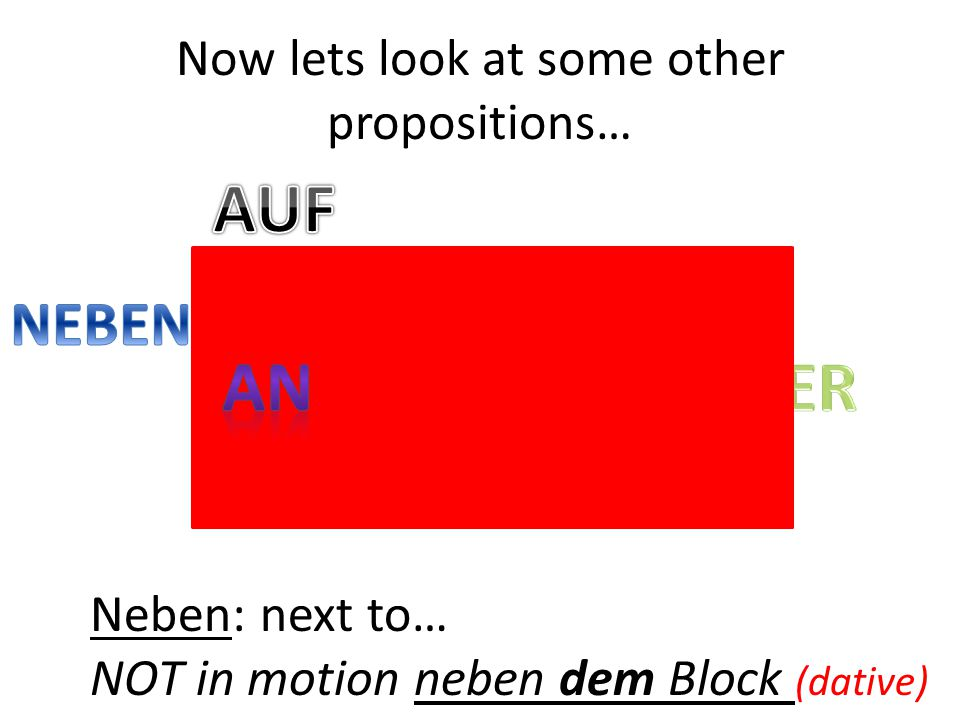Neben: next to… NOT in motion neben dem Block (dative) Now lets look at some other propositions…