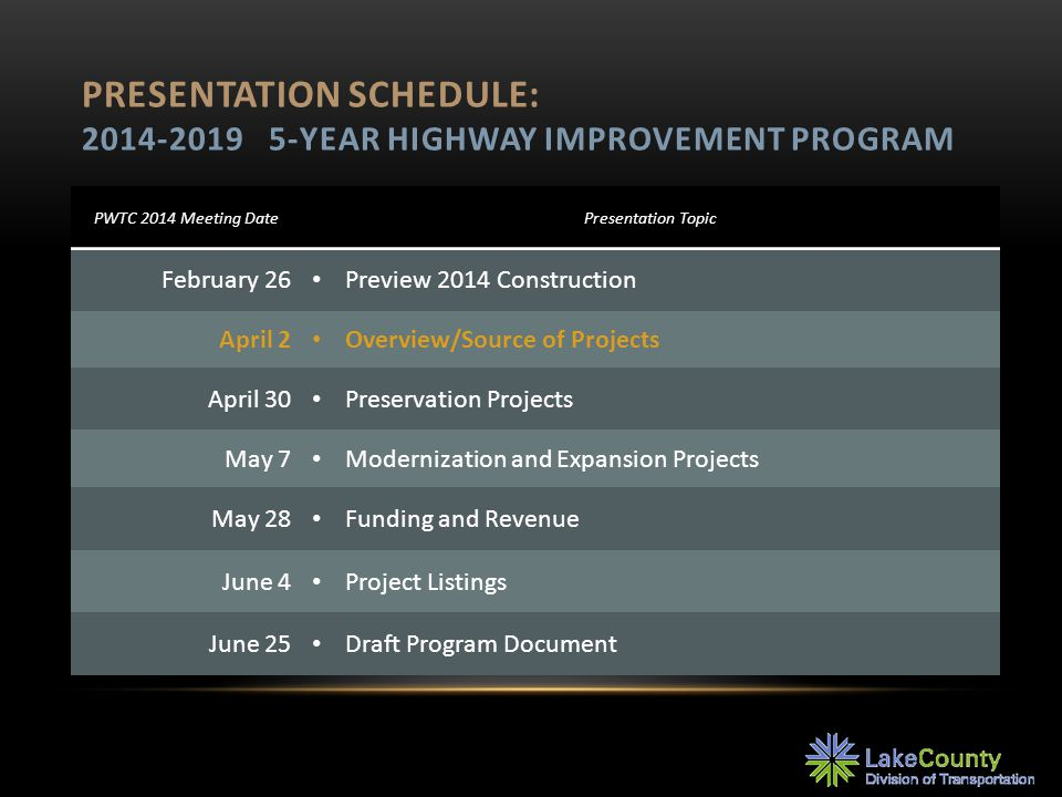 PRESENTATION SCHEDULE: 2014-2019 5-YEAR HIGHWAY IMPROVEMENT PROGRAM PWTC 2014 Meeting DatePresentation Topic February 26 Preview 2014 Construction April 2 Overview/Source of Projects April 30 Preservation Projects May 7 Modernization and Expansion Projects May 28 Funding and Revenue June 4 Project Listings June 25 Draft Program Document