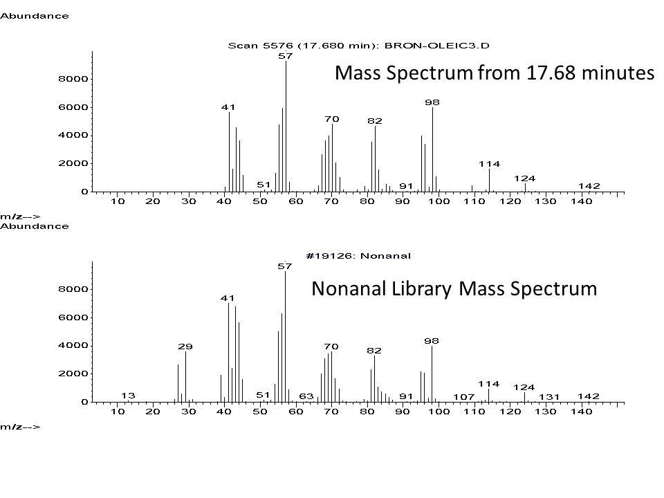 Nonanal Library Mass Spectrum