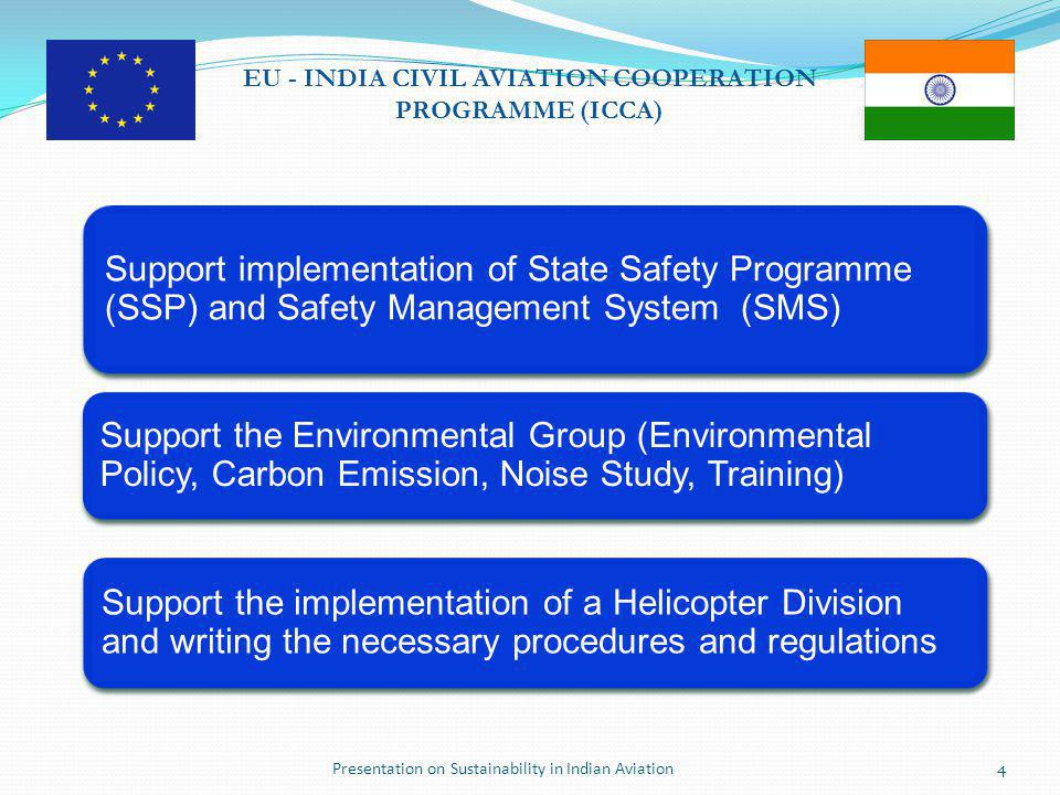 Presentation on Sustainability in Indian Aviation15 EU - INDIA CIVIL AVIATION COOPERATION PROGRAMME (ICCA) Local Air Quality Management Highlights  DGCA Circular 4 of 2013  Operation of one local air quality monitoring station by major airports  Data reporting