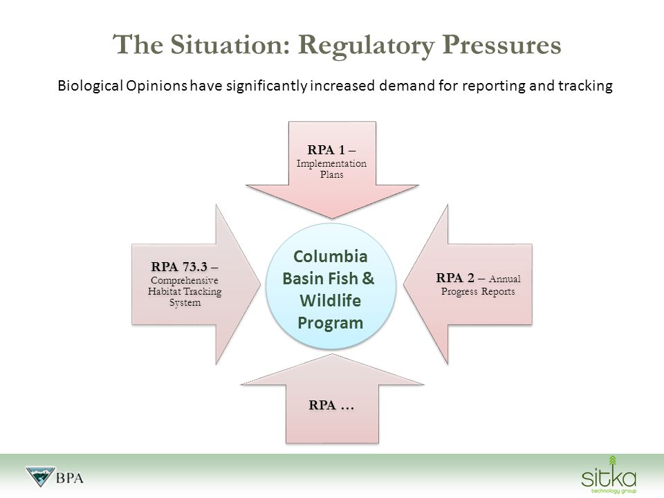 RPA 1 – Implementation Plans RPA 2 – Annual Progress Reports RPA … RPA 73.3 – Comprehensive Habitat Tracking System The Situation: Regulatory Pressures Biological Opinions have significantly increased demand for reporting and tracking Columbia Basin Fish & Wildlife Program
