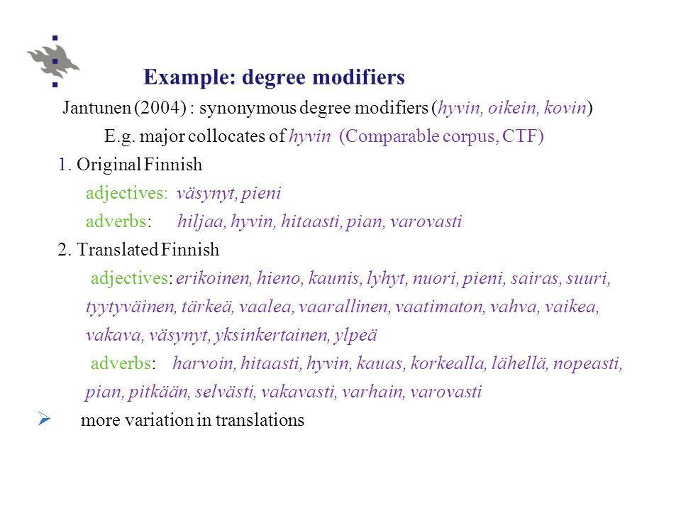 Example: degree modifiers Jantunen (2004) : synonymous degree modifiers (hyvin, oikein, kovin) E.g.