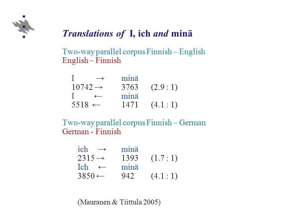 Translations of I, ich and minä Two-way parallel corpus Finnish – English English – Finnish I → minä 10742 → 3763 (2.9 : 1) I ← minä 5518 ← 1471 (4.1 : 1) Two-way parallel corpus Finnish – German German - Finnish ich →minä 2315 → 1393 (1.7 : 1) Ich ←minä 3850 ← 942 (4.1 : 1) (Mauranen & Tiittula 2005)