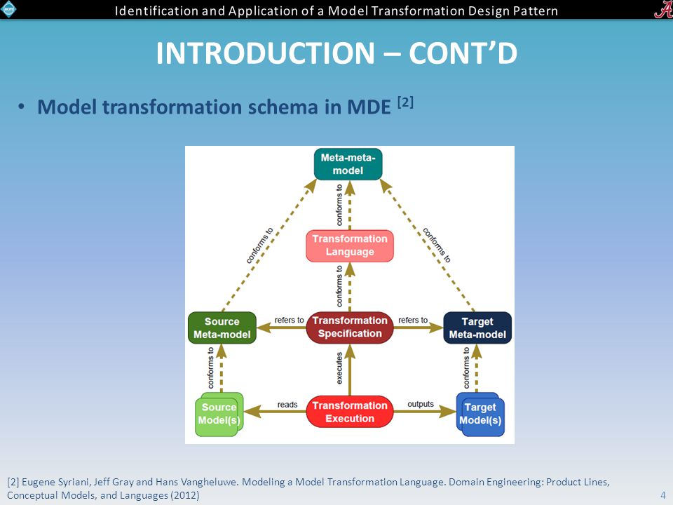 INTRODUCTION – CONT'D Model transformation schema in MDE [2] 4 [2] Eugene Syriani, Jeff Gray and Hans Vangheluwe.