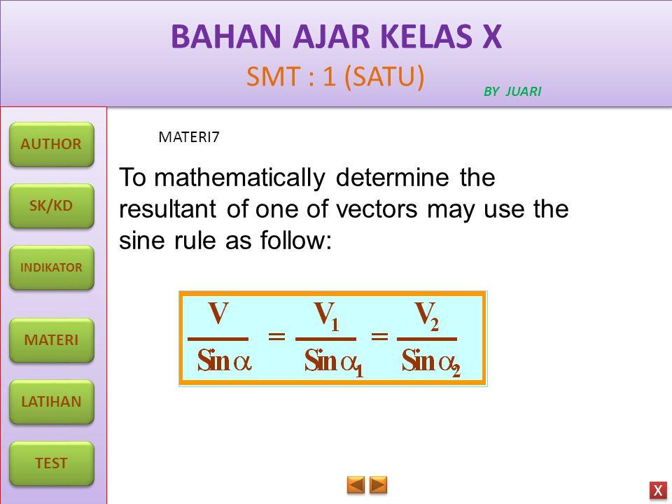 BAHAN AJAR KELAS X SMT : 1 (SATU) BAHAN AJAR KELAS X SMT : 1 (SATU) BY JUARI MATERI7 AUTHOR SK/KD INDIKATOR MATERI LATIHAN TEST X X To mathematically