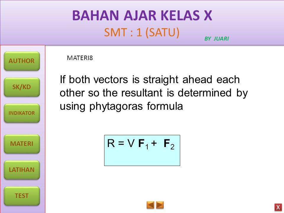 BAHAN AJAR KELAS X SMT : 1 (SATU) BAHAN AJAR KELAS X SMT : 1 (SATU) BY JUARI MATERI8 AUTHOR SK/KD INDIKATOR MATERI LATIHAN TEST X X If both vectors is