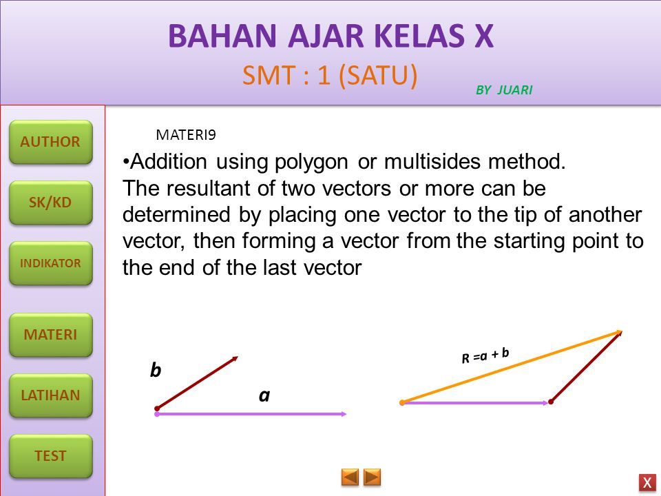 BAHAN AJAR KELAS X SMT : 1 (SATU) BAHAN AJAR KELAS X SMT : 1 (SATU) BY JUARI MATERI9 AUTHOR SK/KD INDIKATOR MATERI LATIHAN TEST X X Addition using polygon or multisides method.