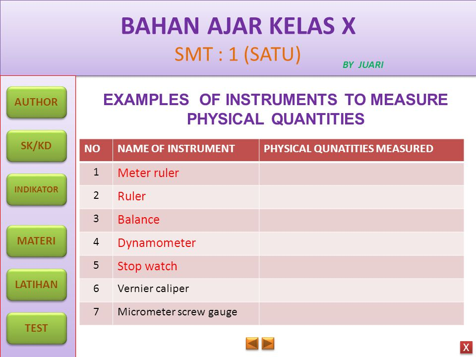 BAHAN AJAR KELAS X SMT : 1 (SATU) BAHAN AJAR KELAS X SMT : 1 (SATU) BY JUARI AUTHOR SK/KD INDIKATOR MATERI LATIHAN TEST X X EXAMPLES OF INSTRUMENTS TO MEASURE PHYSICAL QUANTITIES NONAME OF INSTRUMENTPHYSICAL QUNATITIES MEASURED 1 Meter ruler 2 Ruler 3 Balance 4 Dynamometer 5 Stop watch 6Vernier caliper 7Micrometer screw gauge