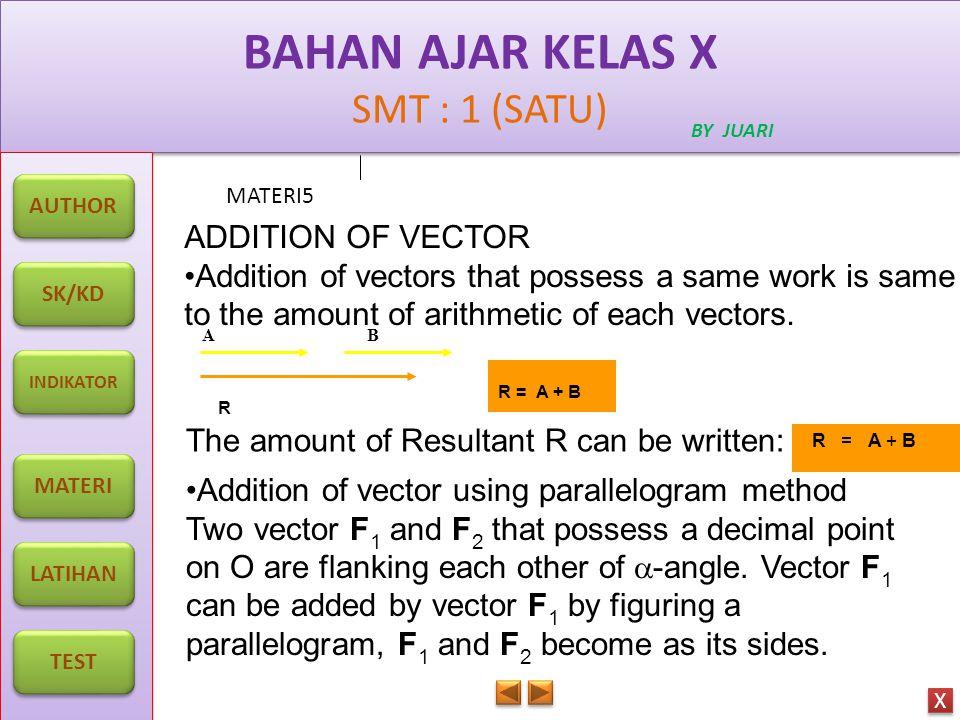 BAHAN AJAR KELAS X SMT : 1 (SATU) BAHAN AJAR KELAS X SMT : 1 (SATU) BY JUARI MATERI6 AUTHOR SK/KD INDIKATOR MATERI LATIHAN TEST X X