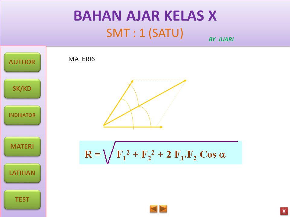 BAHAN AJAR KELAS X SMT : 1 (SATU) BAHAN AJAR KELAS X SMT : 1 (SATU) BY JUARI MATERI7 AUTHOR SK/KD INDIKATOR MATERI LATIHAN TEST X X To mathematically determine the resultant of one of vectors may use the sine rule as follow: