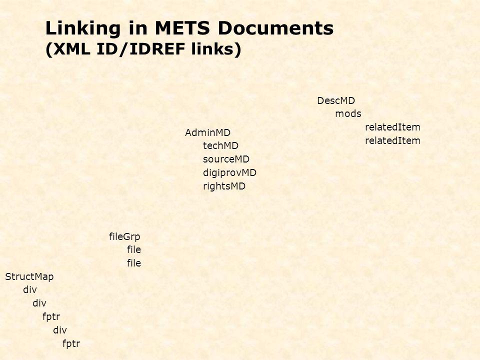 Linking in METS Documents (XML ID/IDREF links) DescMD mods relatedItem AdminMD techMD sourceMD digiprovMD rightsMD fileGrp file StructMap div fptr div fptr