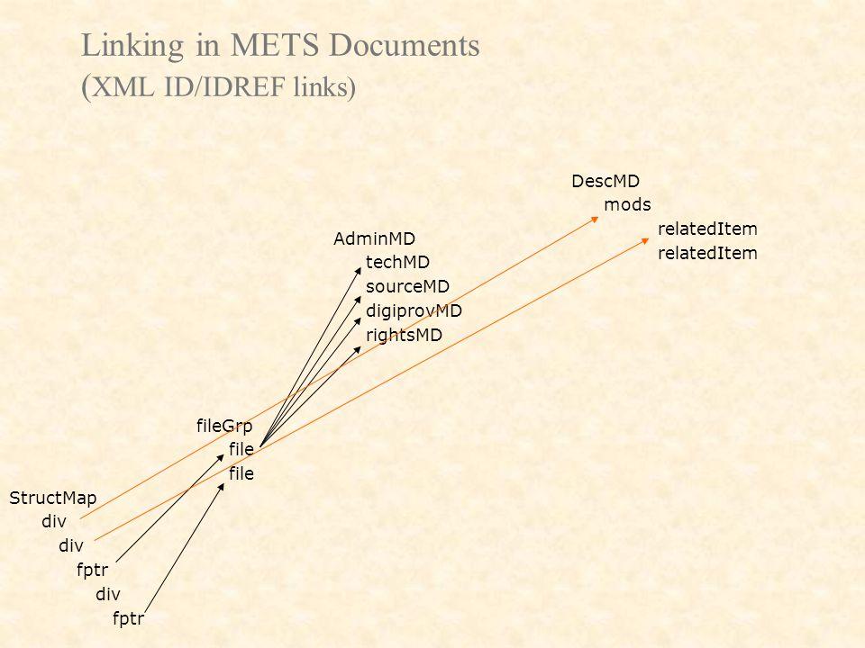 Linking in METS Documents ( XML ID/IDREF links) DescMD mods relatedItem AdminMD techMD sourceMD digiprovMD rightsMD fileGrp file StructMap div fptr div fptr