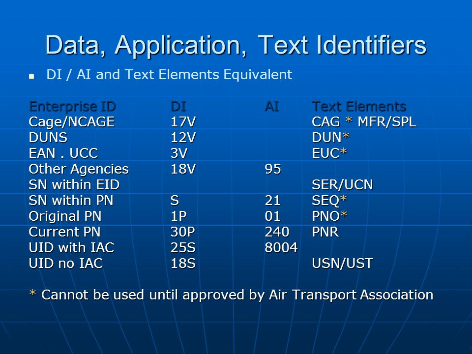 Data, Application, Text Identifiers DI / AI and Text Elements Equivalent Enterprise IDDIAIText Elements Cage/NCAGE17VCAG * MFR/SPL DUNS12VDUN* EAN.