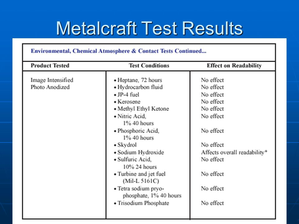 Metalcraft Test Results