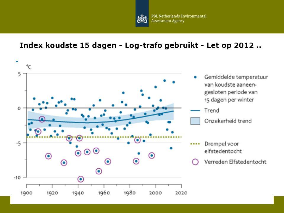 17 Index koudste 15 dagen - Log-trafo gebruikt - Let op 2012..