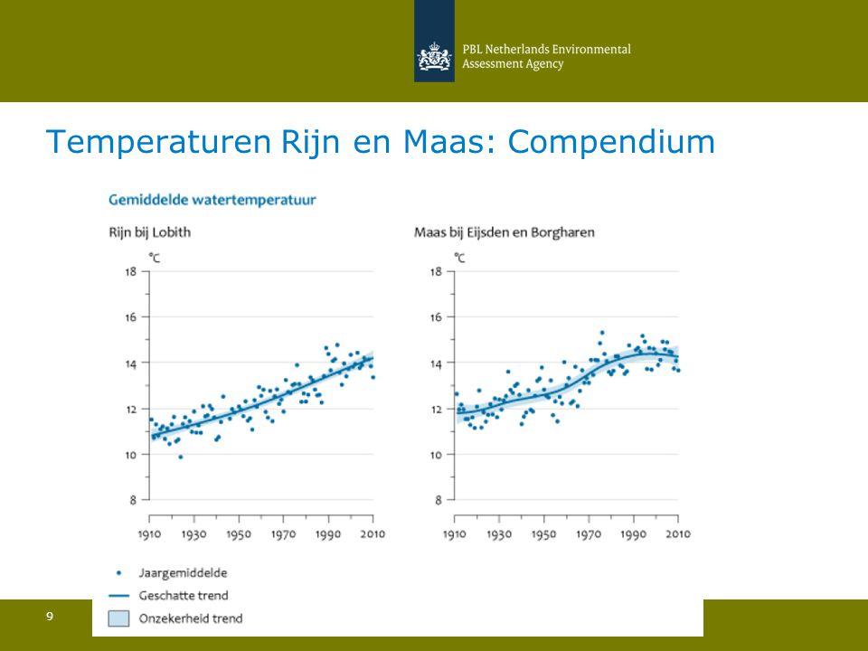 Temperaturen Rijn en Maas: Compendium 20 september, Bilthoven 9