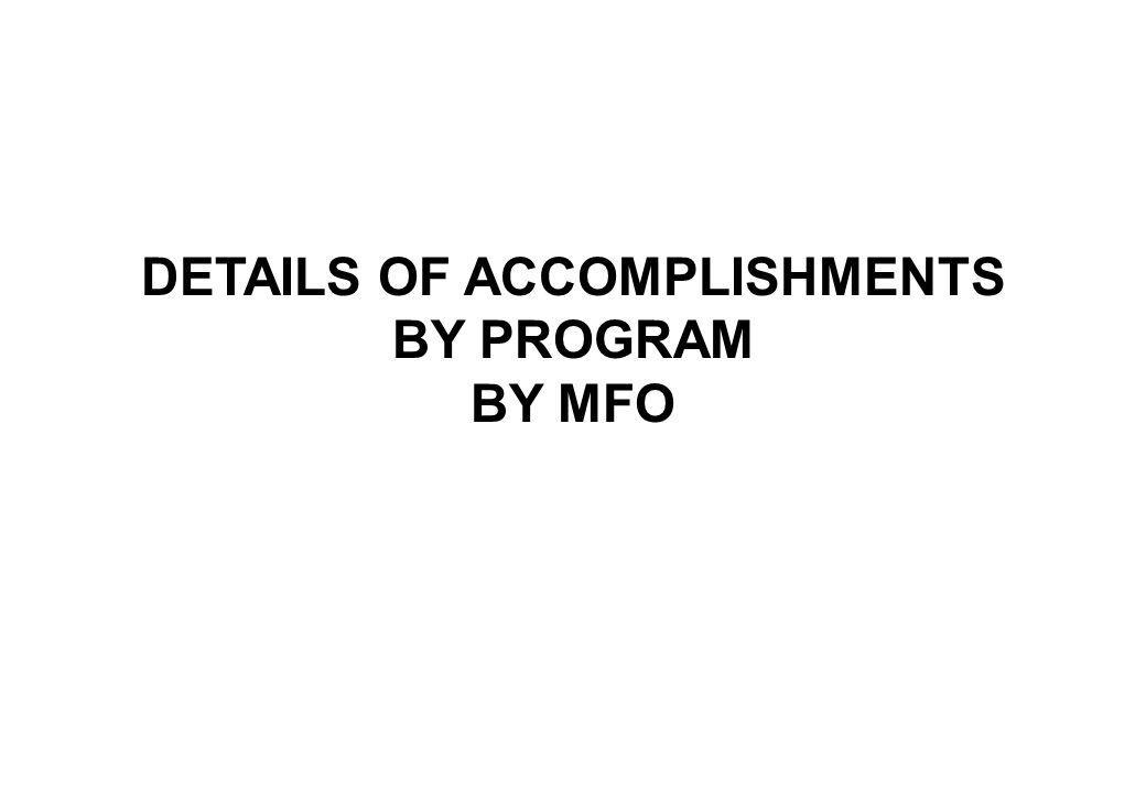 DETAILS OF ACCOMPLISHMENTS BY PROGRAM BY MFO