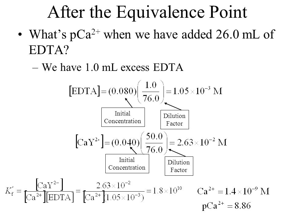 After the Equivalence Point What's pCa 2+ when we have added 26.0 mL of EDTA.