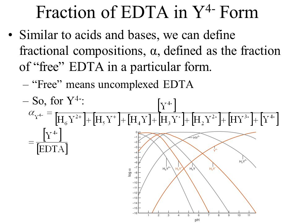 Fraction of EDTA in Y 4- Form Similar to acids and bases, we can define fractional compositions, α, defined as the fraction of free EDTA in a particular form.