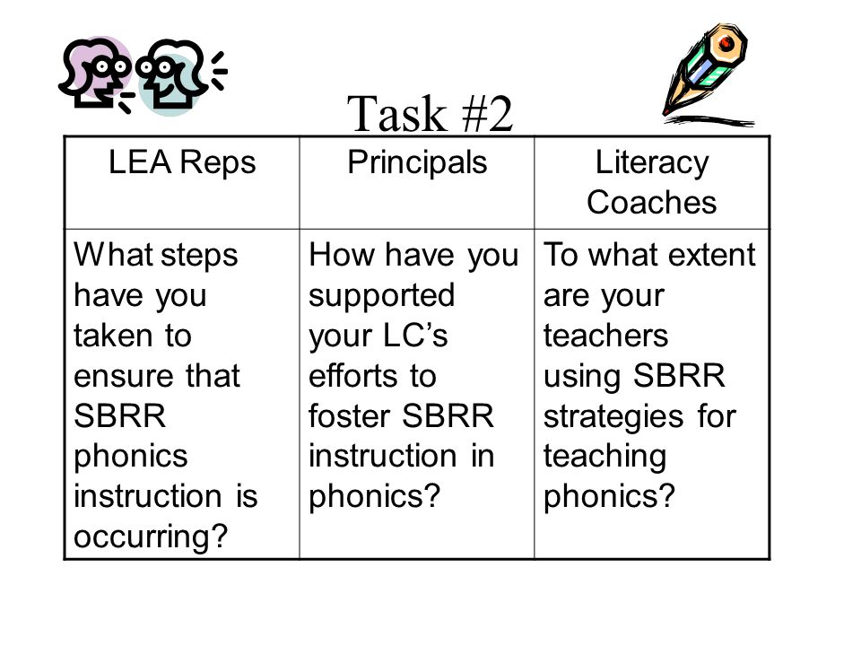 Task #2 LEA RepsPrincipalsLiteracy Coaches What steps have you taken to ensure that SBRR phonics instruction is occurring.
