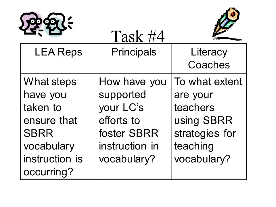 Task #4 LEA RepsPrincipalsLiteracy Coaches What steps have you taken to ensure that SBRR vocabulary instruction is occurring.