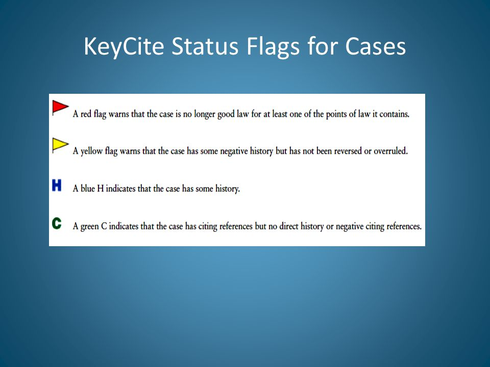 KeyCite Status Flags for Cases