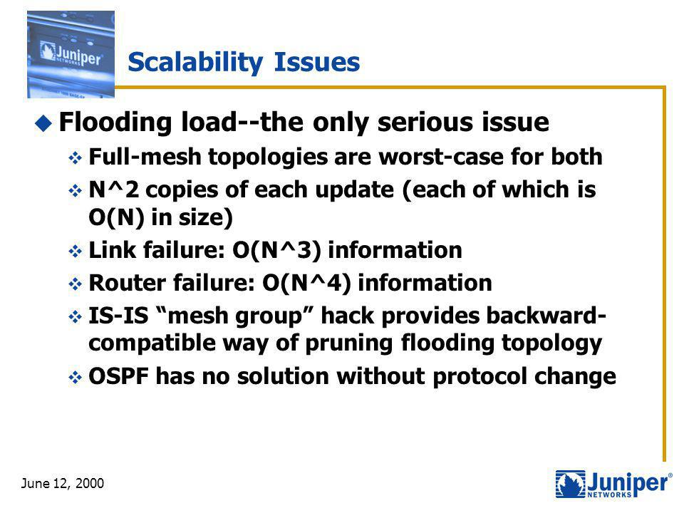 June 12, 2000 Scalability Issues  Flooding load--the only serious issue  Full-mesh topologies are worst-case for both  N^2 copies of each update (e