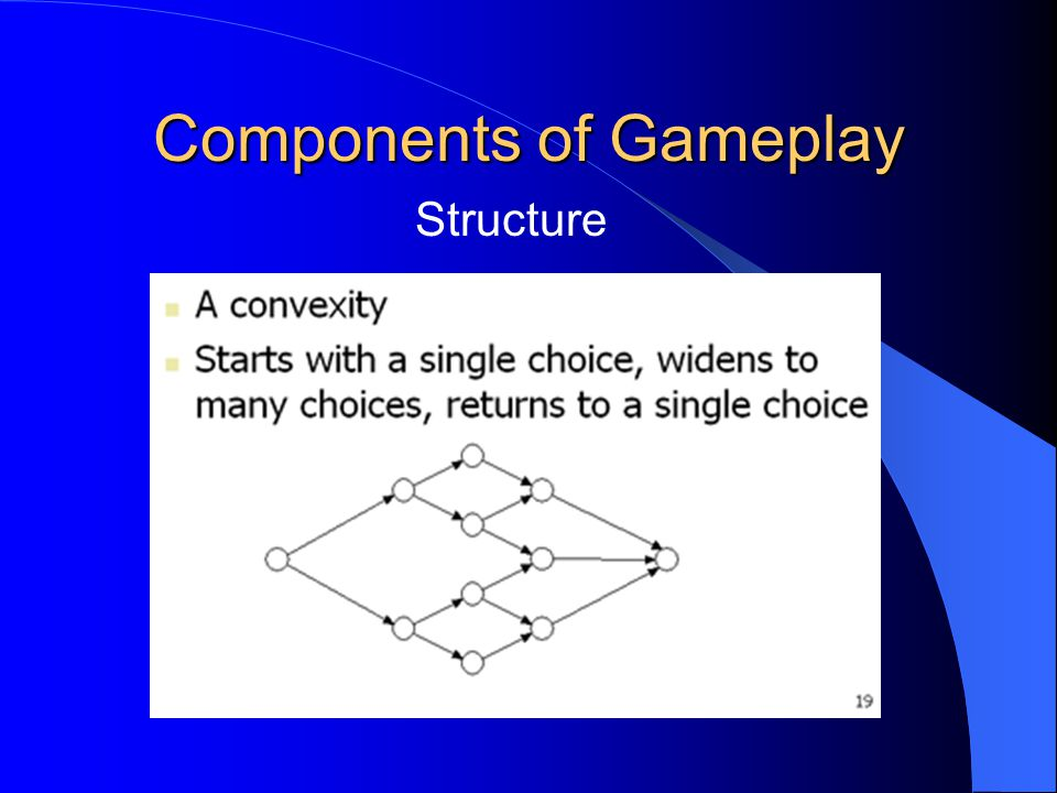 Components of Gameplay Structure