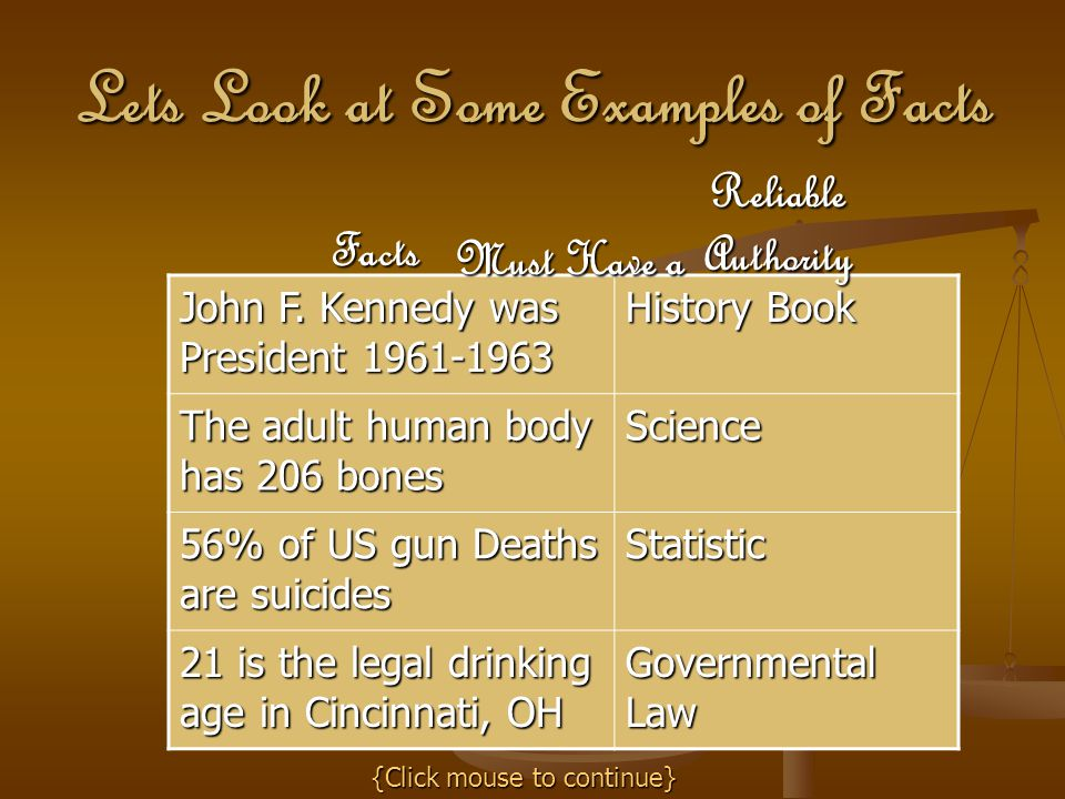 Lets Look at Some Examples of Facts John F.