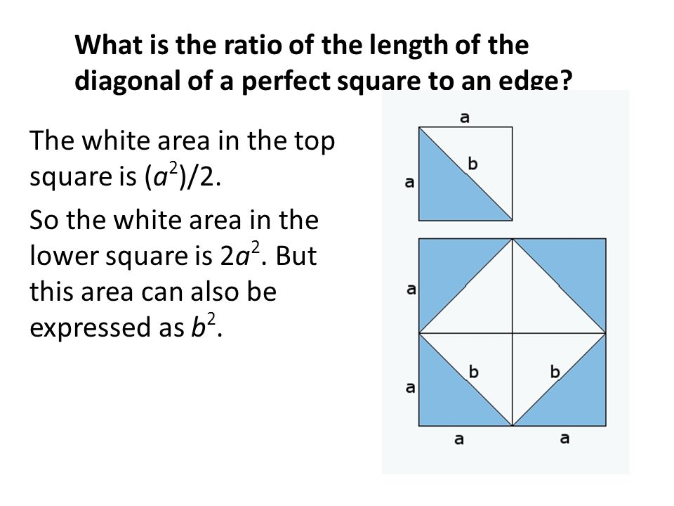 What is the ratio of the length of the diagonal of a perfect square to an edge.