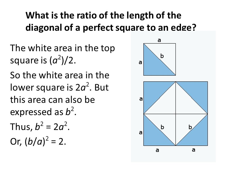 We conclude that the ratio of the diagonal to the edge of a square is the square root of 2, which can be written as √ 2 or 2 1/2.