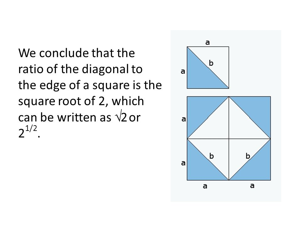 So √ 2 is with us whenever a perfect square is.