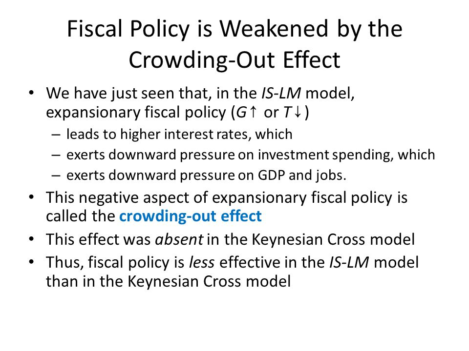 Fiscal Policy is Weakened by the Crowding-Out Effect We have just seen that, in the IS-LM model, expansionary fiscal policy (G ↑ or T ↓ ) – leads to h