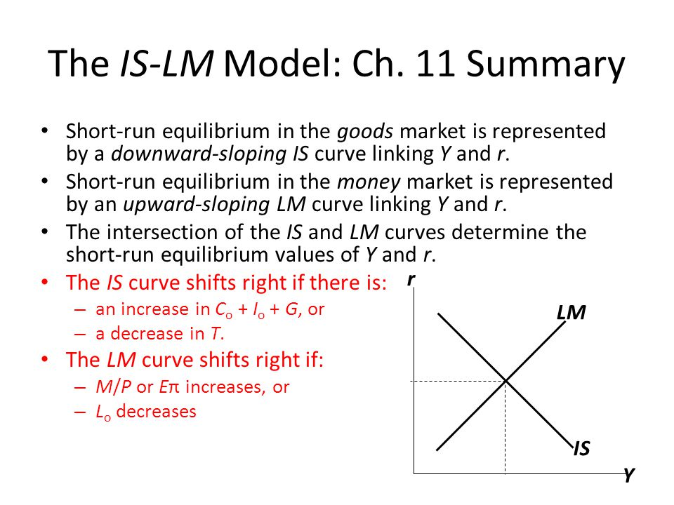 Interaction between monetary and fiscal policy IS-LM Model: Monetary and fiscal policy variables (M, G, and T ) are exogenous.
