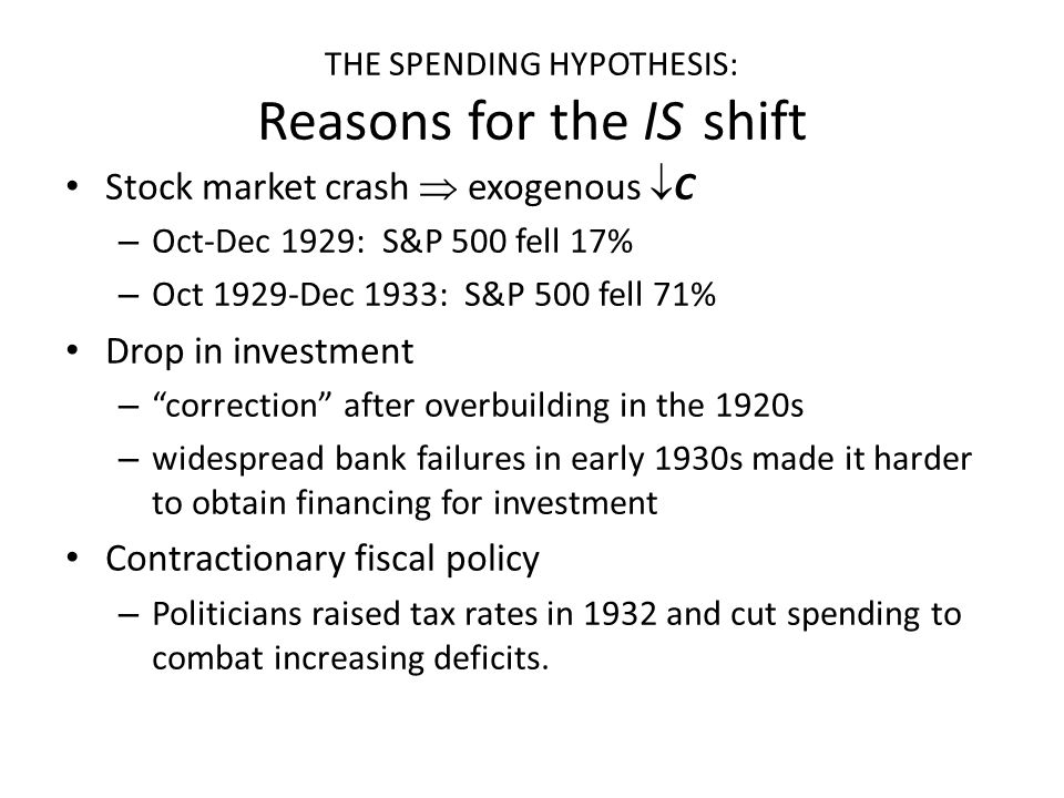 THE SPENDING HYPOTHESIS: Reasons for the IS shift Stock market crash  exogenous  C – Oct-Dec 1929: S&P 500 fell 17% – Oct 1929-Dec 1933: S&P 500 fel