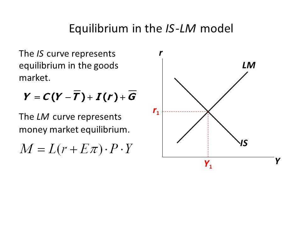 The LM curve represents money market equilibrium. Equilibrium in the IS -LM model The IS curve represents equilibrium in the goods market. IS Y r LM r