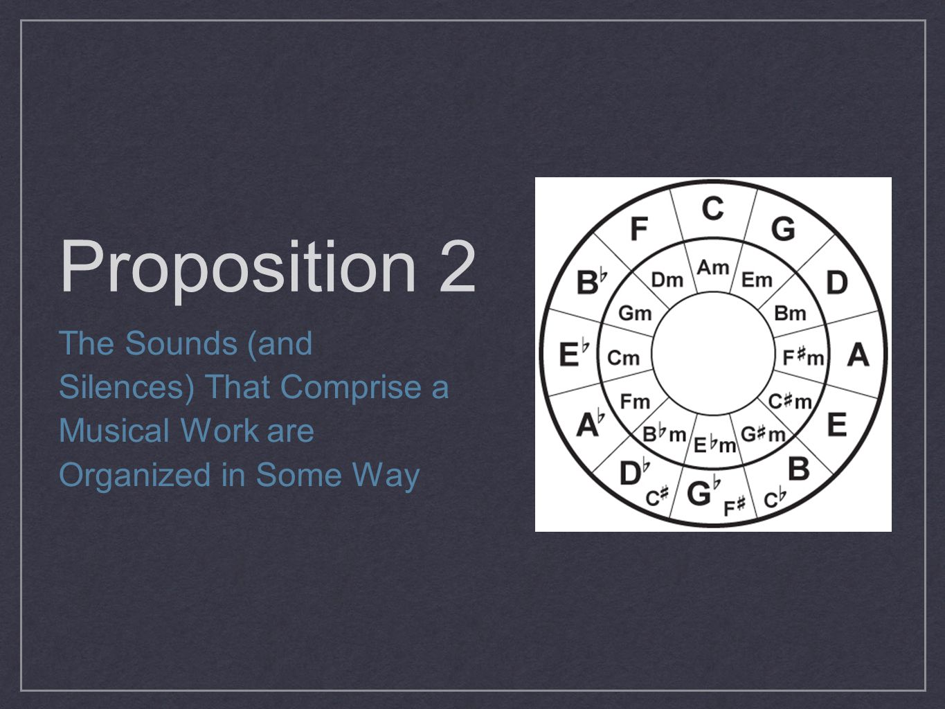 Proposition 2 The Sounds (and Silences) That Comprise a Musical Work are Organized in Some Way