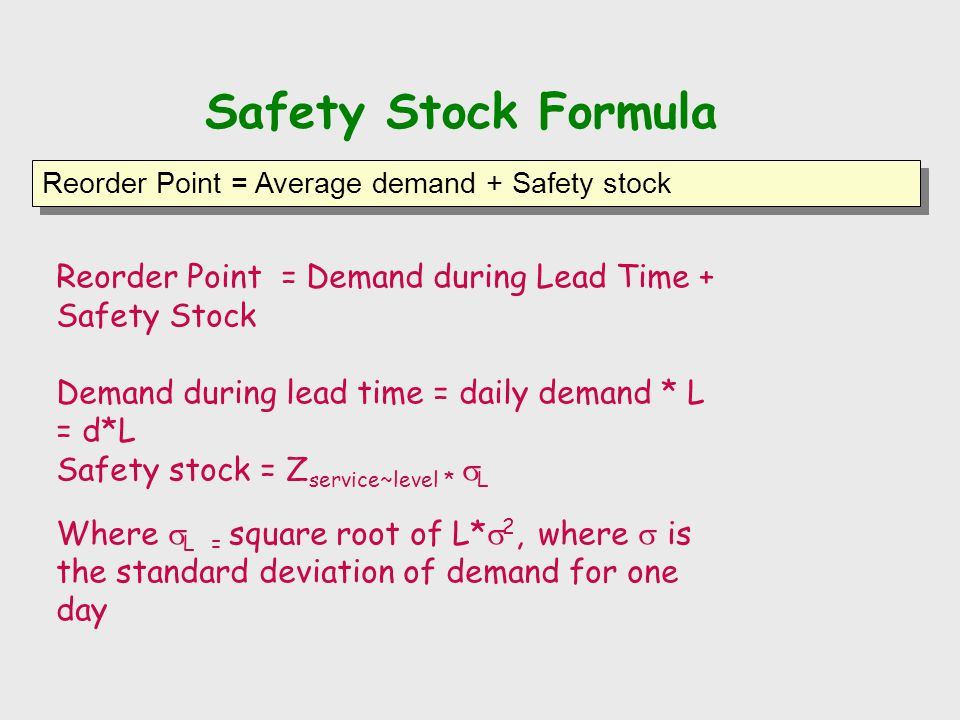 Safety Stock Formula Reorder Point = Average demand + Safety stock Reorder Point = Demand during Lead Time + Safety Stock Demand during lead time = da